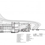 Heydar-Aliyev-Centre---Zaha-Hadid-Architects-11