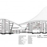 Heydar-Aliyev-Centre---Zaha-Hadid-Architects-14