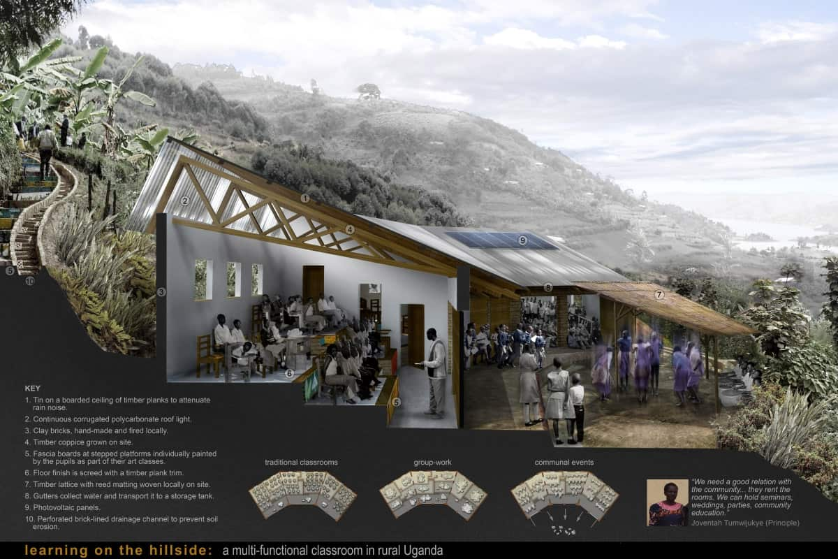 Uganda proposed adaptable hillside classrooms by for Hillside architecture