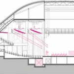 Theatre-de-Stoep---UNStudio-16